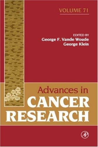 Advances in cancer research by